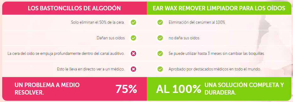 led ear wax remover funciona